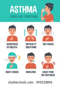 Difficulty Breathing Images, Stock Photos & Vectors | Shutterstock