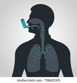 Asthma vector logo icon illustration