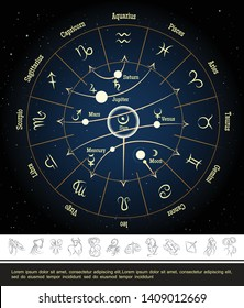 Astrological horoscope circle concept with zodiac signs planets symbols and hand drawn zodiacal icons vector illustration