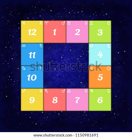 Astrological Natal Chart House Numbers Planet Stock Vector Royalty