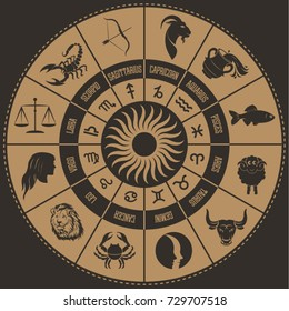 Astrological signs. Vector drawing of zodiac symbols. English writing.
