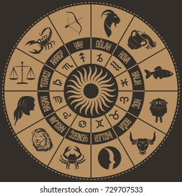 Astrological signs. Vector drawing of zodiac symbols. Turkish writing.