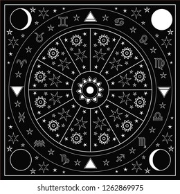 Astrological signs of the zodiac in the circle and phases of the moon in the corners of the square. White isolated vector drawing on black background.