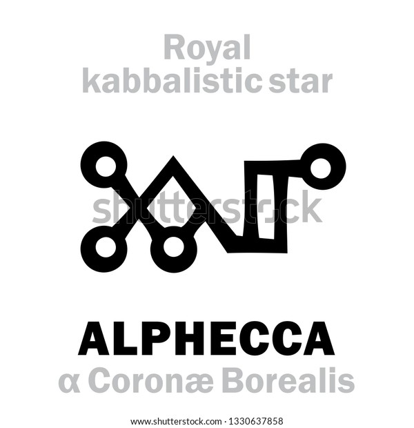 Astrology Alphabet Alphecca Borealis Gemma Northern Stock