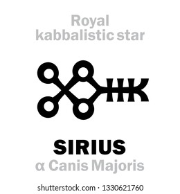Astrology Alphabet: SIRIUS (α Canis Majoris / Sothis, Canicula), «Canis Major» (The Mouth of the Great Dog), oth.name: Dog Star.  Hieroglyphic sign (kabbalistic symbol by Agrippa «Occult Philosophy»).