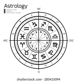 Astrology background. Vector illustration