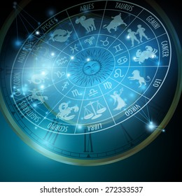 Astrology concept. Horoscope with Zodiac signs. Vector Illustration