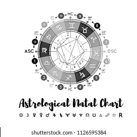Astrology natal chart vector background