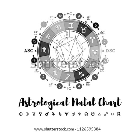 Astrology Natal Chart Vector Background Stock Vector Royalty Free