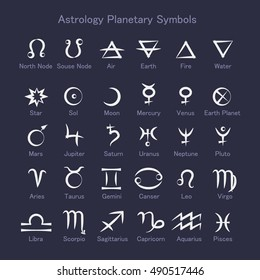Astrology Planetary Symbols with Description