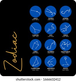 Astrology, star map, horoscopes and colors,