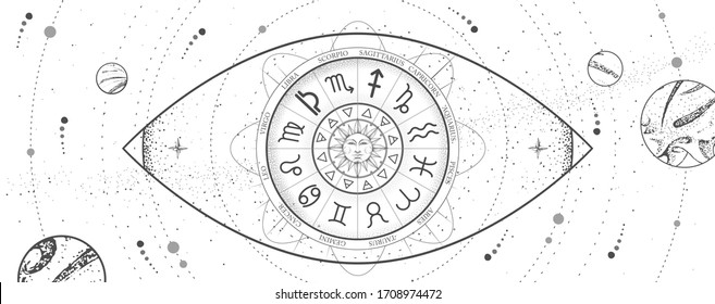 Astrology wheel with zodiac signs in all-seeing eye shape on outer space background. Star map. Horoscope vector illustration