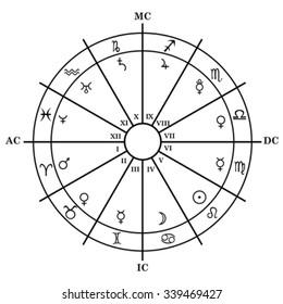 Astrology Chart Images, Stock Photos & Vectors | Shutterstock