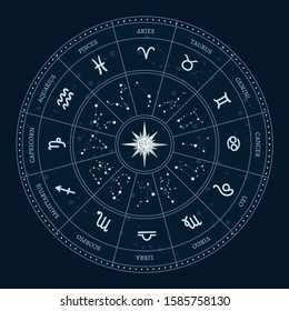 Astrology zodiac signs circle. Horoscope wheel with zodiac symbols, round astrological calendar. China zodiacal monkey, rabbit and snake new year magic symbols card vector illustration