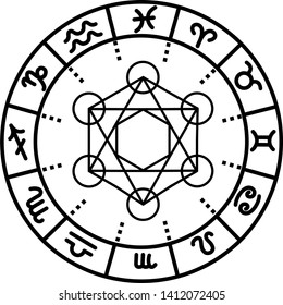Astrology Zodiac Signs icon in outline style