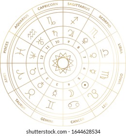 Astrology zodiac wheel calendar in vector featuring planets, numbers and symbols.