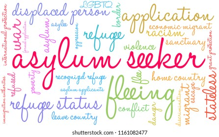 Asylum Seeker word cloud on a white background.