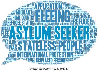 Asylum Seeker word cloud on a white background.