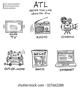 ATL  communication or allow-the-line advertising technique doodle icon set, black on the white background. Can be used be advertisement studio to illustrate their service.
