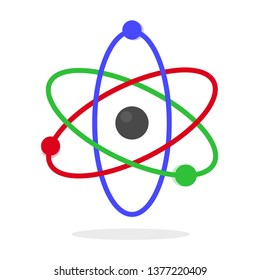 Atom Is the basic unit of matter Consists of a very dense nucleus in the center Surrounded by a group of negatively charged electrons