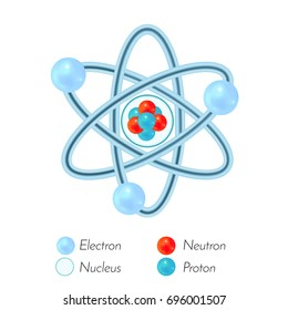 Atom. Electron, nucleus, neutron, proton infographics. Educational vector illustration isolated on white background.