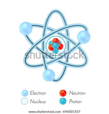 atom electron nucleus neutron proton infographics のベクター画像