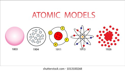 Atomic model physics, Atom diagram