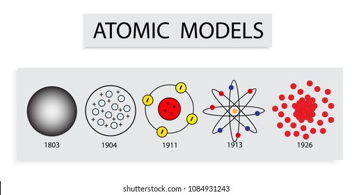 Atomic model physics, Diagram Chemistry