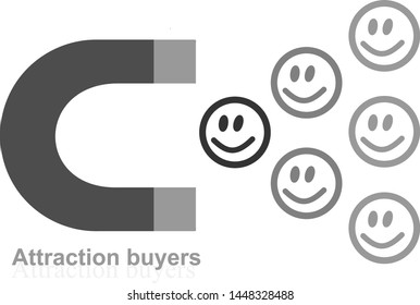 Attract investment, business growth and investing startup, profit income, attraction success, attracting buyers, magnet people icon, modern vector illustration, marketing strategy concept