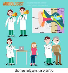 Audiologist , audiology , anatomy of ear vector infographic illustration EPS10.