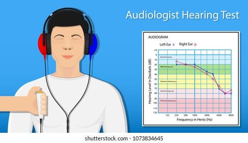 Audiologist hearing test