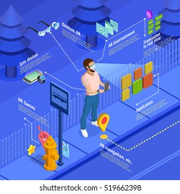 Augmented reality ar real time translation game isometric poster with tourist at foreign city bus stop vector illustration