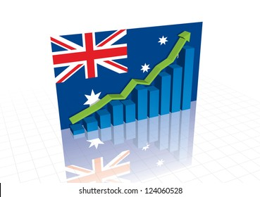 Australian dollar, and stocks trade up economic recovery vector graph