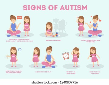 Autism signs infographic for parent. Mental health disorder in child. Weird behavior such as repititive movement. Isolated flat vector illustration
