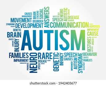 Autism word cloud collage, health concept background
