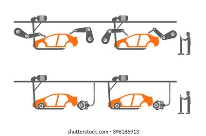 auto assembly conveyor