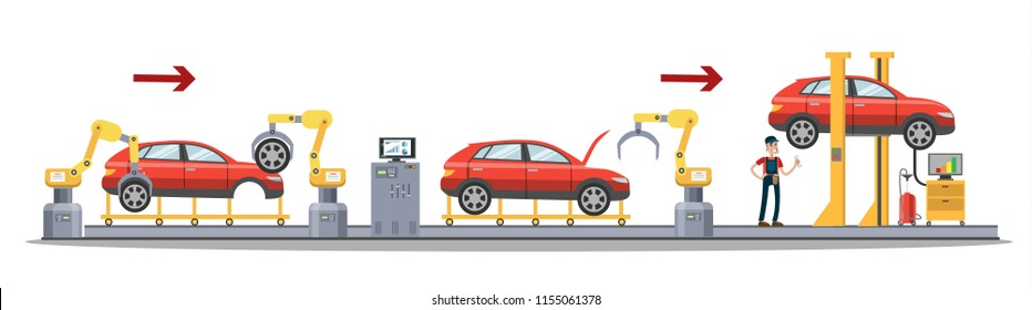 Automated car production process. Automobile parts on the machinery line with robotic hands. Isolated vector flat illustration