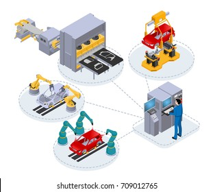 automated production line under the control of a computer to assemble cars, isometric image on white background