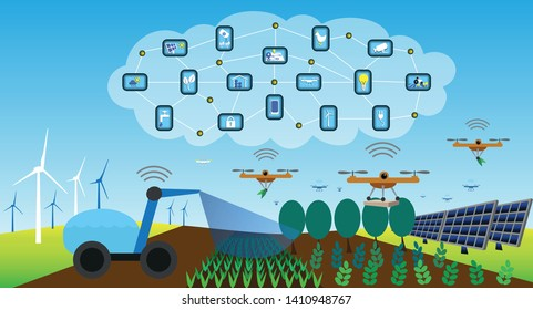 Automated technology for future agriculture. Internet of Things with everything connected enables sustainable farming with renewable energy from solar and wind.