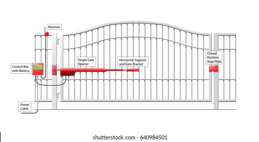 Automatic Gate System Automatic Gate Opener Stock Vector Royalty