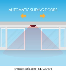 Automatic Sliding Doors Scan Entrance