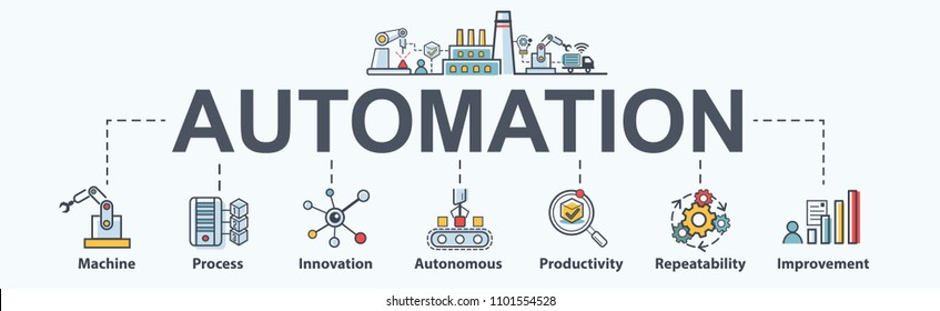 Automation Banner with icons, autonomous, innovation, improvement, industry, productivity, repeatability systems in business processes.