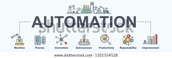 Automation Banner with icons, autonomous, innovation, robotic process automation, improvement, industry, productivity, repeatability systems in business processes. Minimal vector infographic.