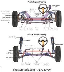 Vectores, imágenes y arte vectorial de stock sobre Car