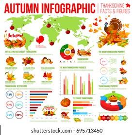 Fruit+season+chart Stock Vectors, Images & Vector Art