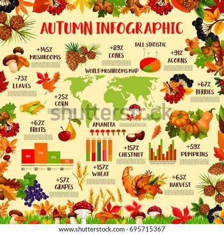 Mushroom World Map.Autumn Season Nature Infographic Template Fall Stock Vector Royalty