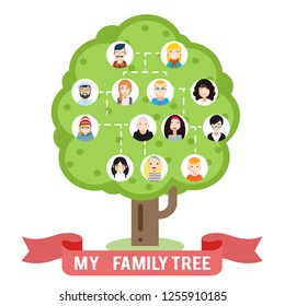 Avatars family tree father mother grandmother grandfather photo picture frames flat design vector illustration