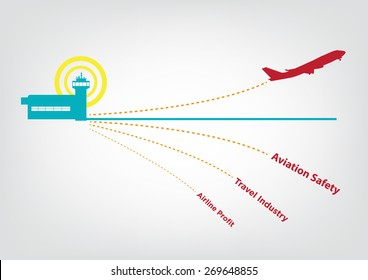 Aviation Safety Infographic. Airplane Takes Off from Terminal with texts about Airline Industry.