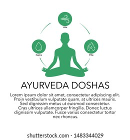 Ayurveda Doshas. According to Ayurveda three substances are present in a person's body: Vata, Kapha and Pitta.