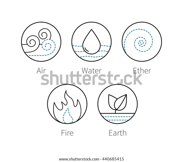 Ayurveda elenents icons set fire, ether, air, earth and water. Outline thin vector symbols of natural elements